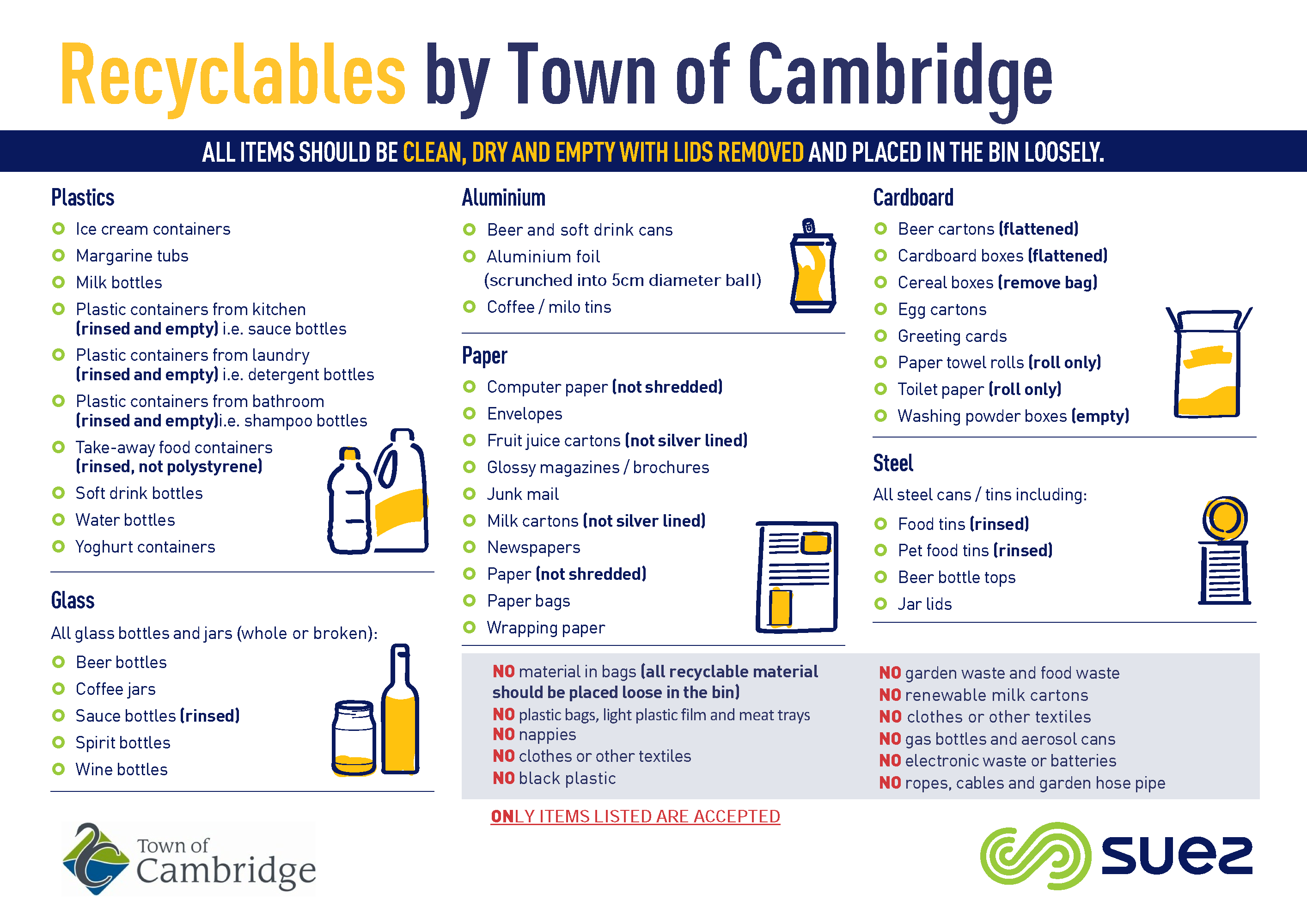 Poster_Recyclables Accepted_Cambridge (Feb 2020).png